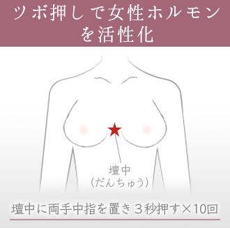 壇中:女性ホルモンを活性化させるツボ
