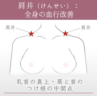 肩井:乳首の真上・肩と首の付け根の中間点にあるツボ