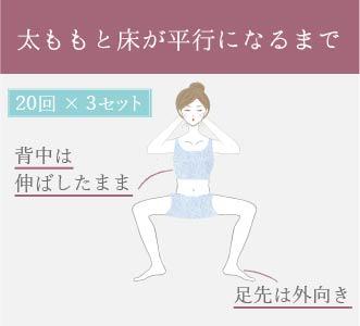 スクワットで筋肉を付けて代謝を上げる