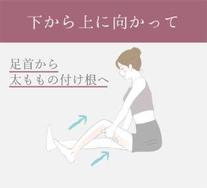 脚をマッサージする時は下から上に向かって撫でる
