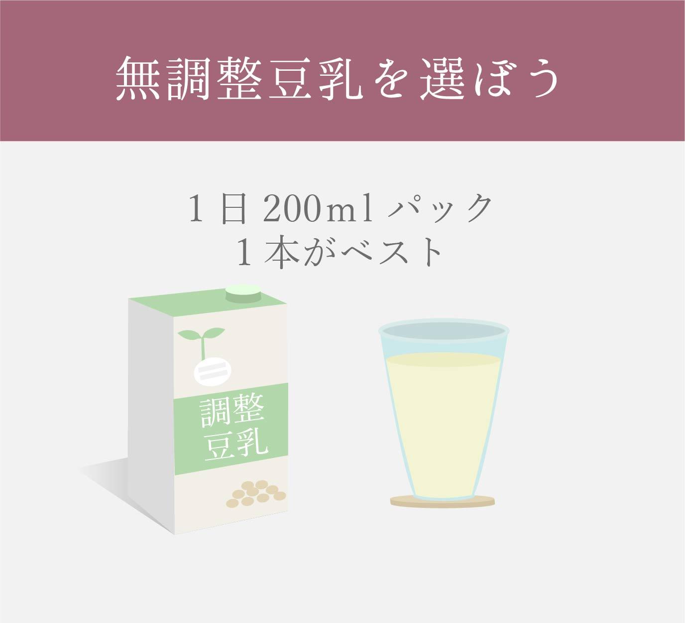 1日200mlの無調整豆乳が効果的