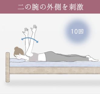 うつ伏せエクササイズは、両手を背中と垂直に上げて、肩甲骨を寄せたり離したりする