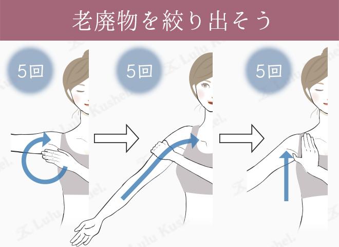 リンパマッサージは円を書くように5回、手首から脇下へさするのを5回、脇の下を5回押して行う