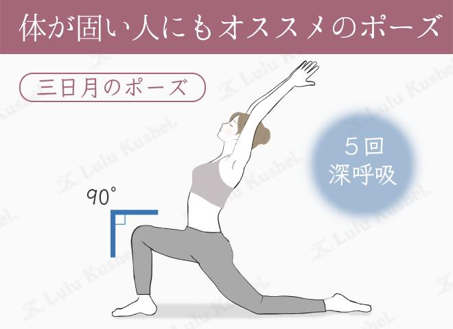 片足を90度にして腰を落とし手をあげて5回深呼吸する