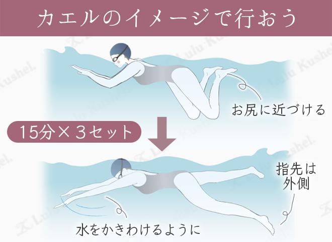 平泳ぎはカエルのように手足で水をかき分けて、15分×3セット行う