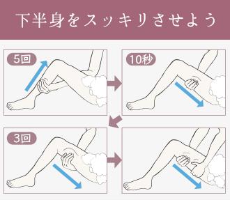 足首から膝へ5回、内ももを10秒間つまみ、膝から付け根へ3回しぼる